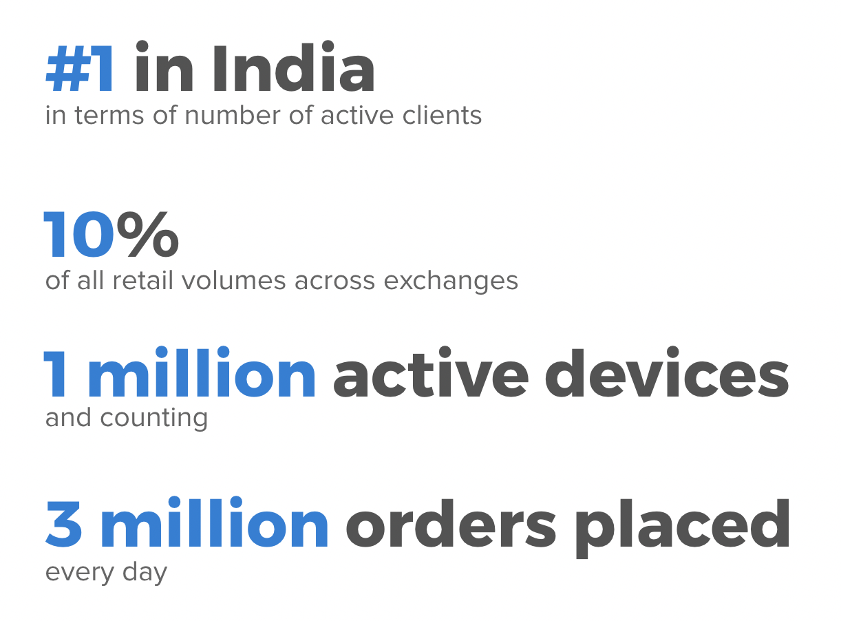 Flutter - Zero to Production in 3 months - Building India's